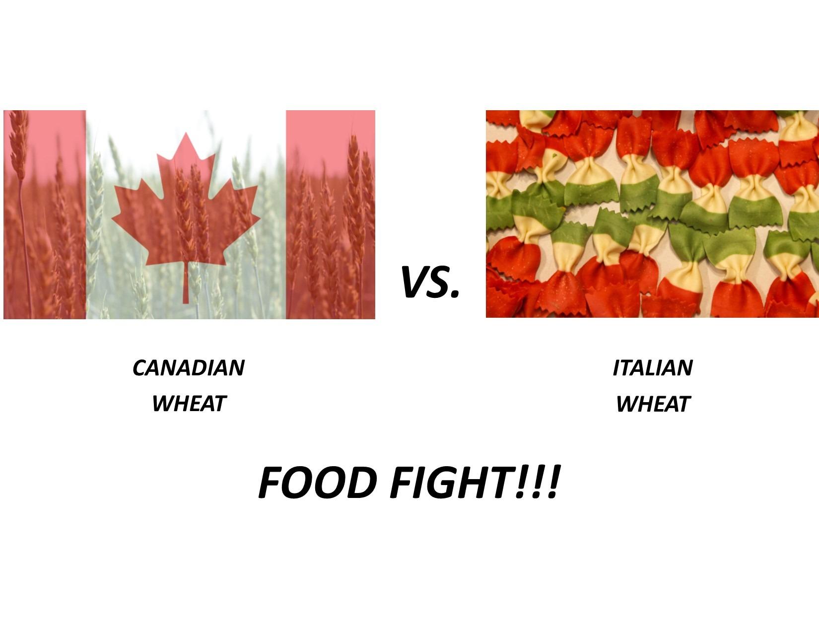 Canadian Wheat v Italian Wheat